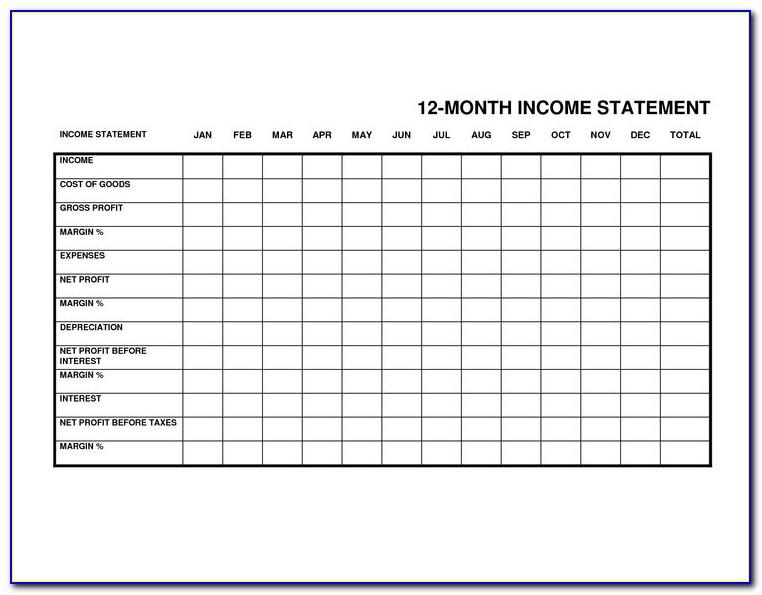 Profit And Loss Statement Template Numbers