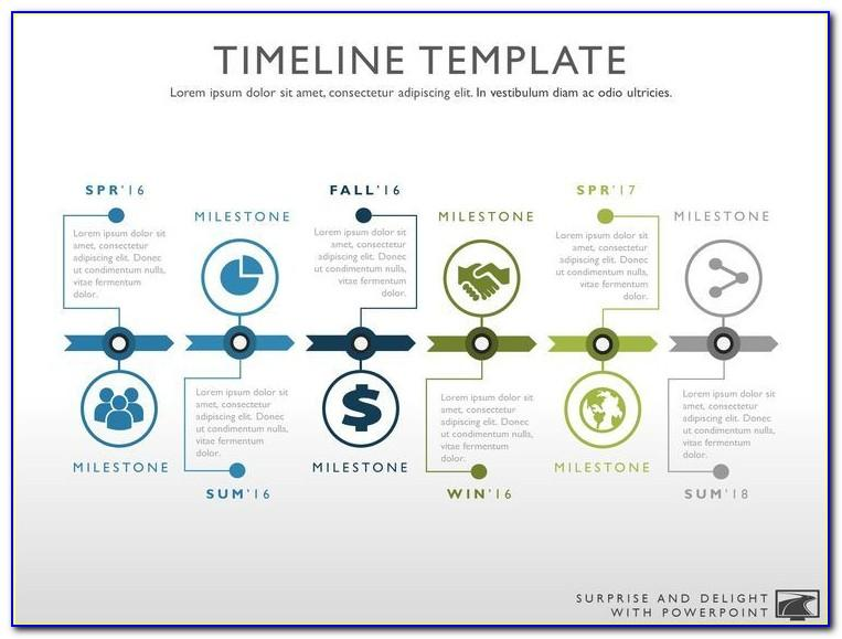Project Timeline Chart Template Ppt