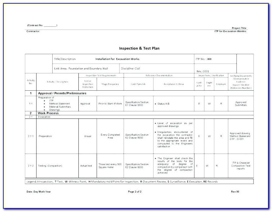 Sample Agile Test Plan Template