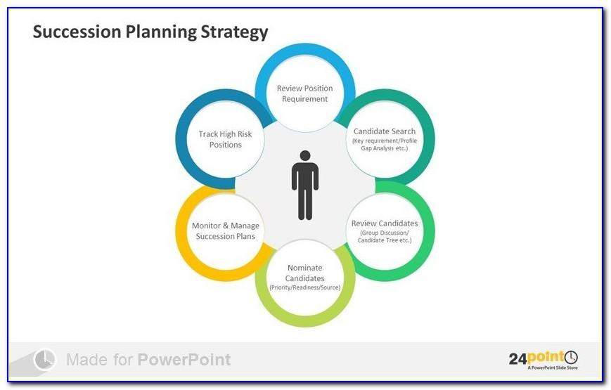 Succession Planning Employee Development Plan Template