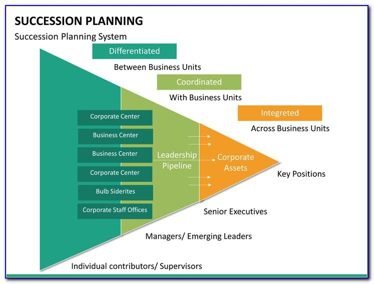 Succession Planning Template For Managers