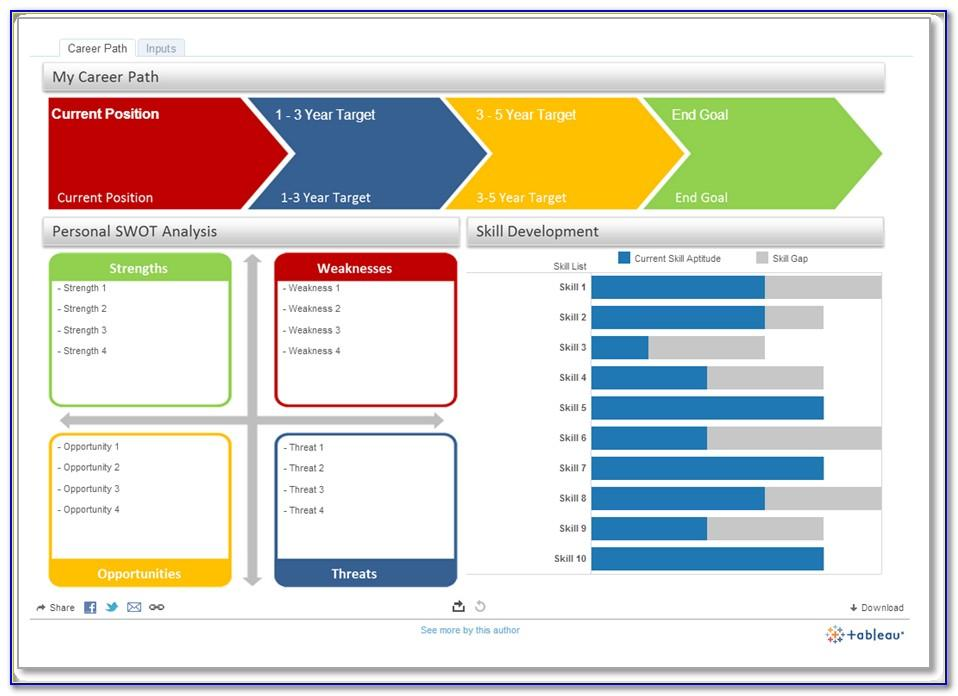 Tableau Dashboard Templates Free Download