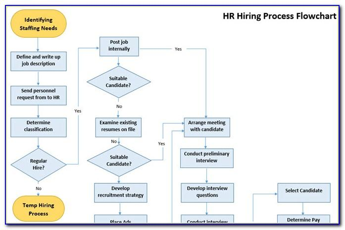 Template Flow Chart In Excel 2007
