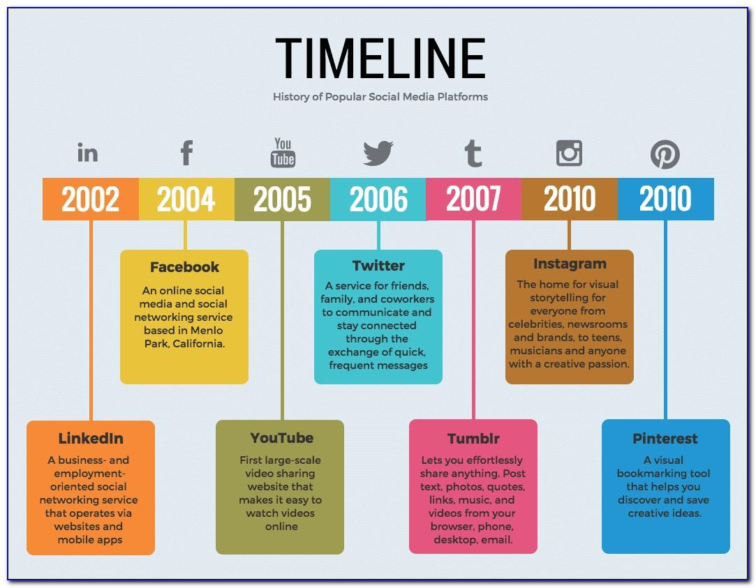 Template For Creating Timelines
