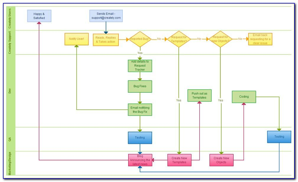 Template For Flowchart Microsoft Office