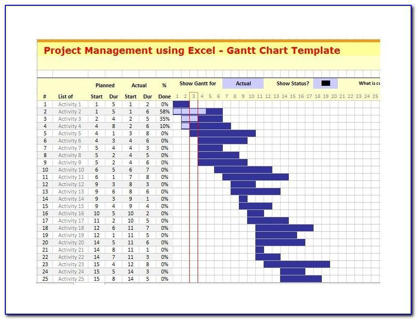 Template For Gantt Chart In Excel