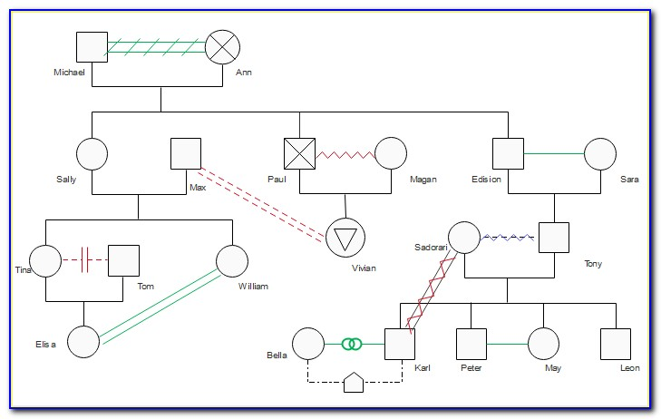 Template For Making A Genogram