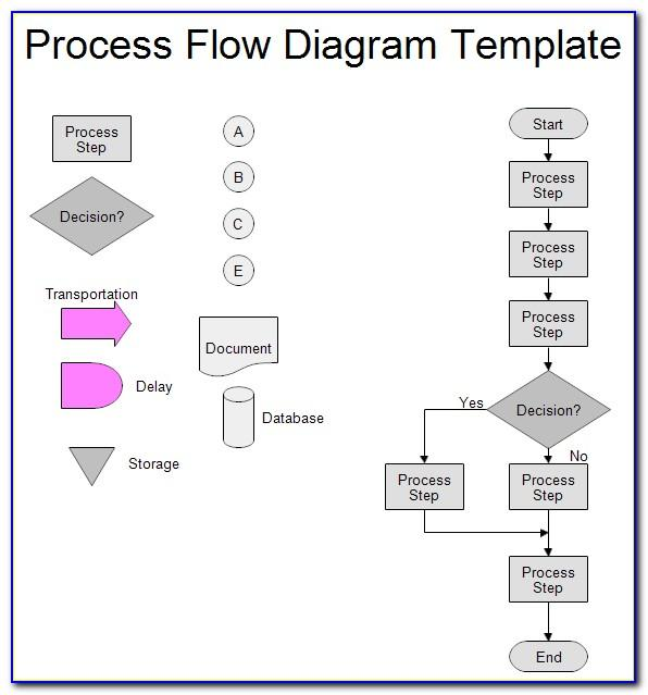 Template For Process Flow Diagram
