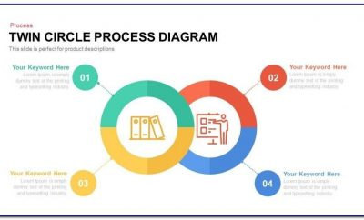 Template For Process Flow Excel
