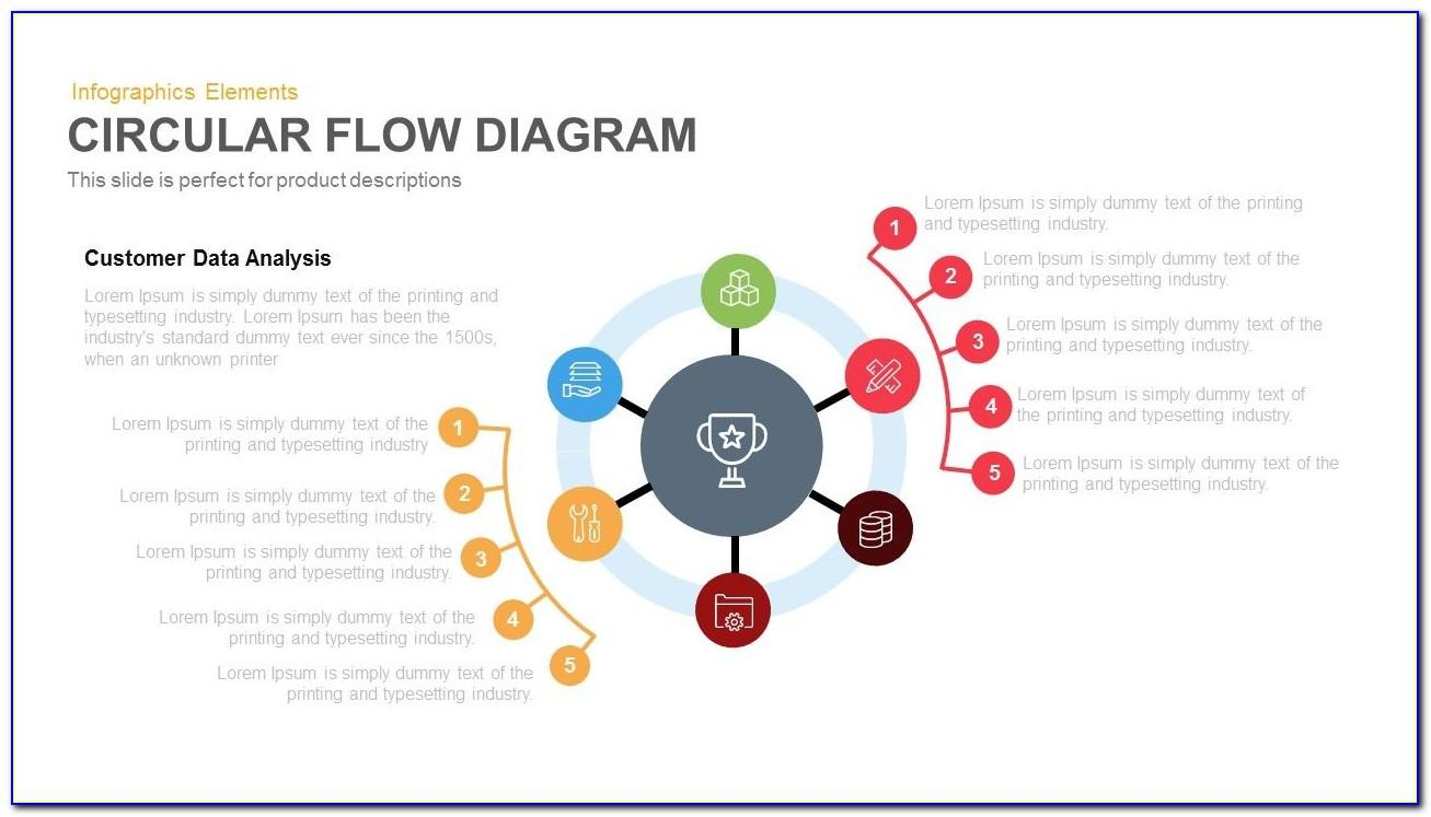 Template For Process Flow Ppt