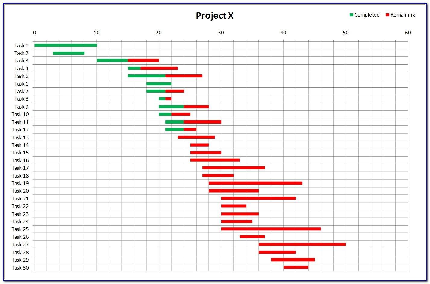 Template Gantt Chart Excel 2010