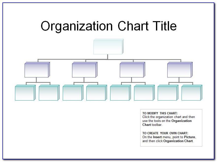 Template Organizational Charts