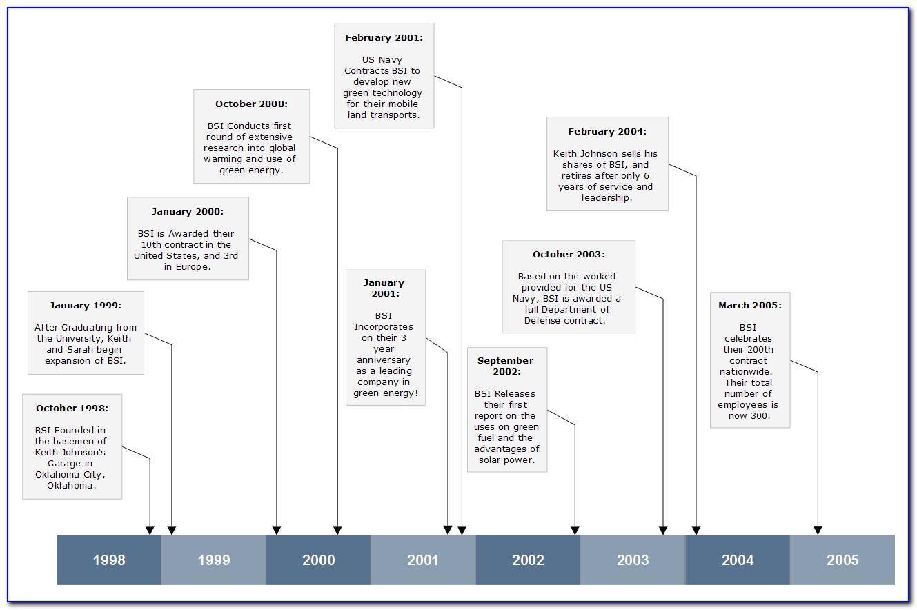 Templates For Creating Timelines