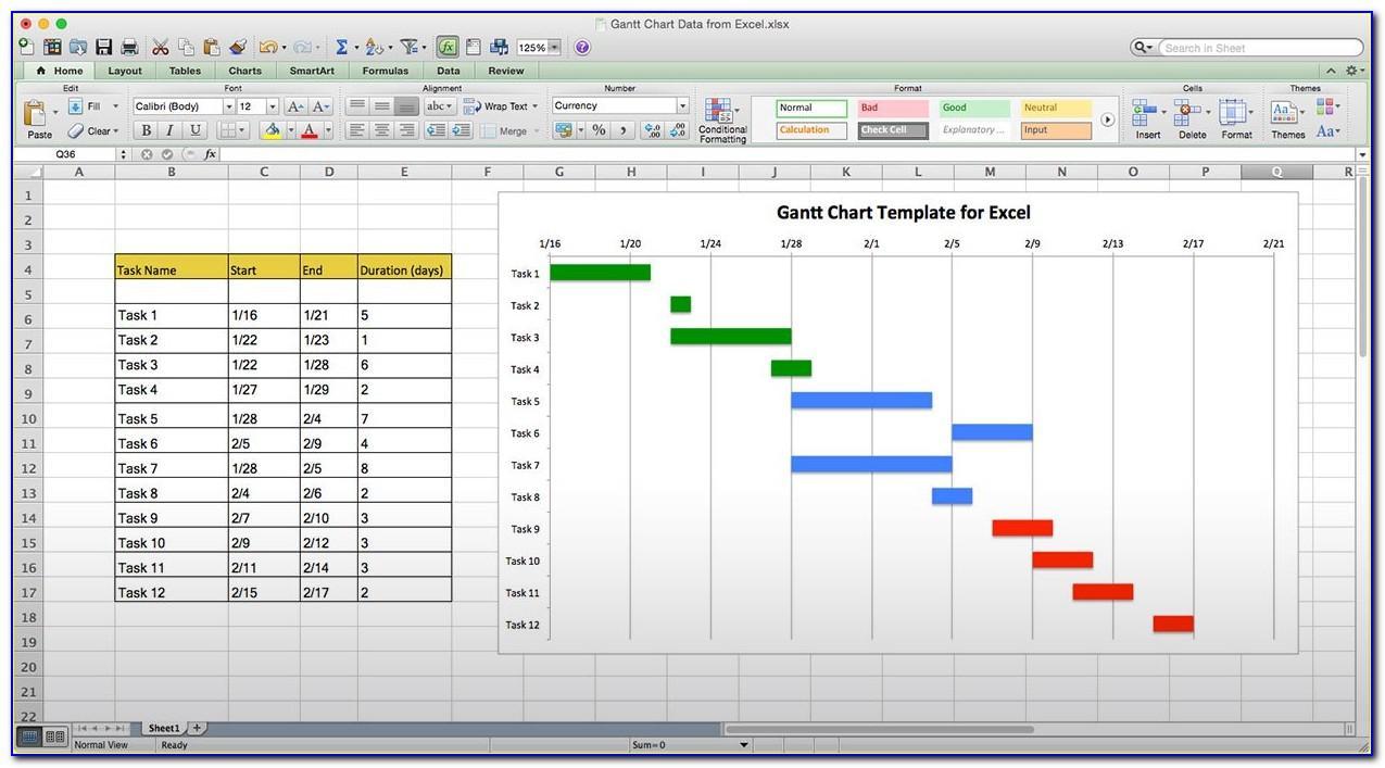 Templates Gantt Chart Excel