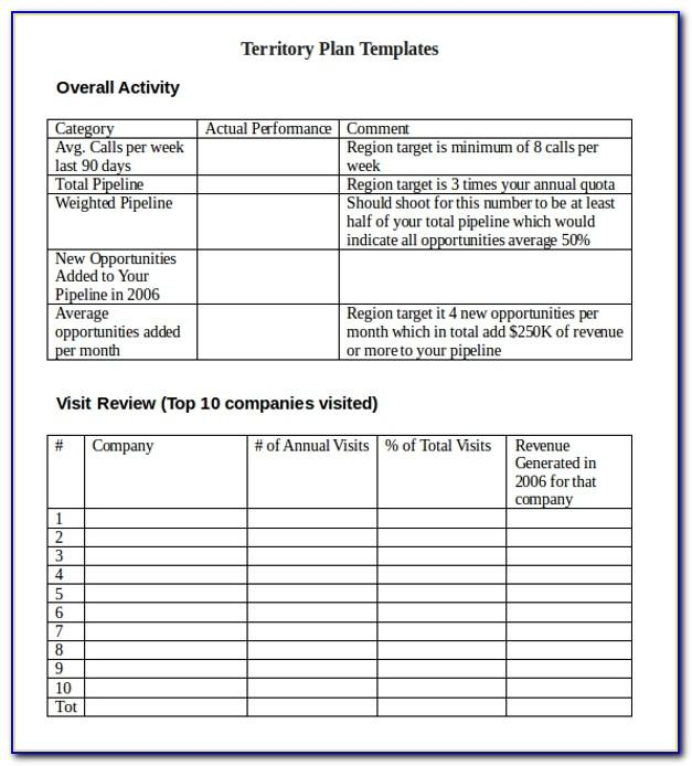 Territory Sales Plan Template Ppt
