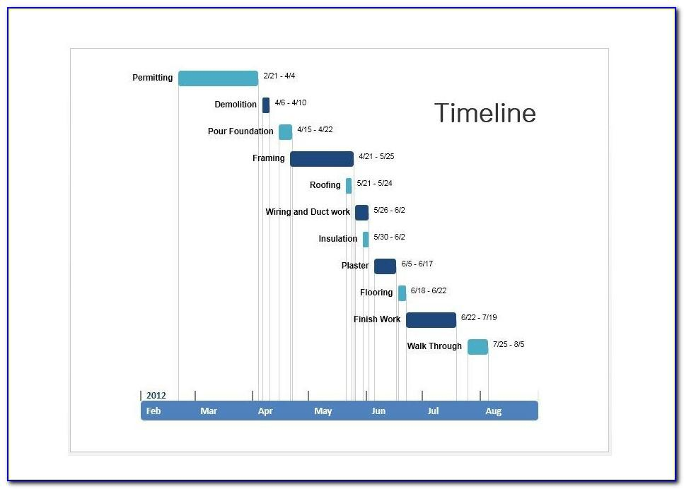 Timeline Action Plan Template Excel