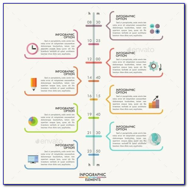 Timeline Chart Template Ppt