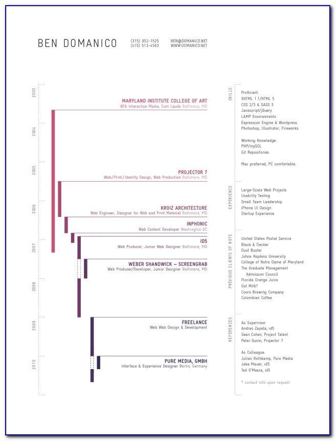 Timeline Presentation Template Free