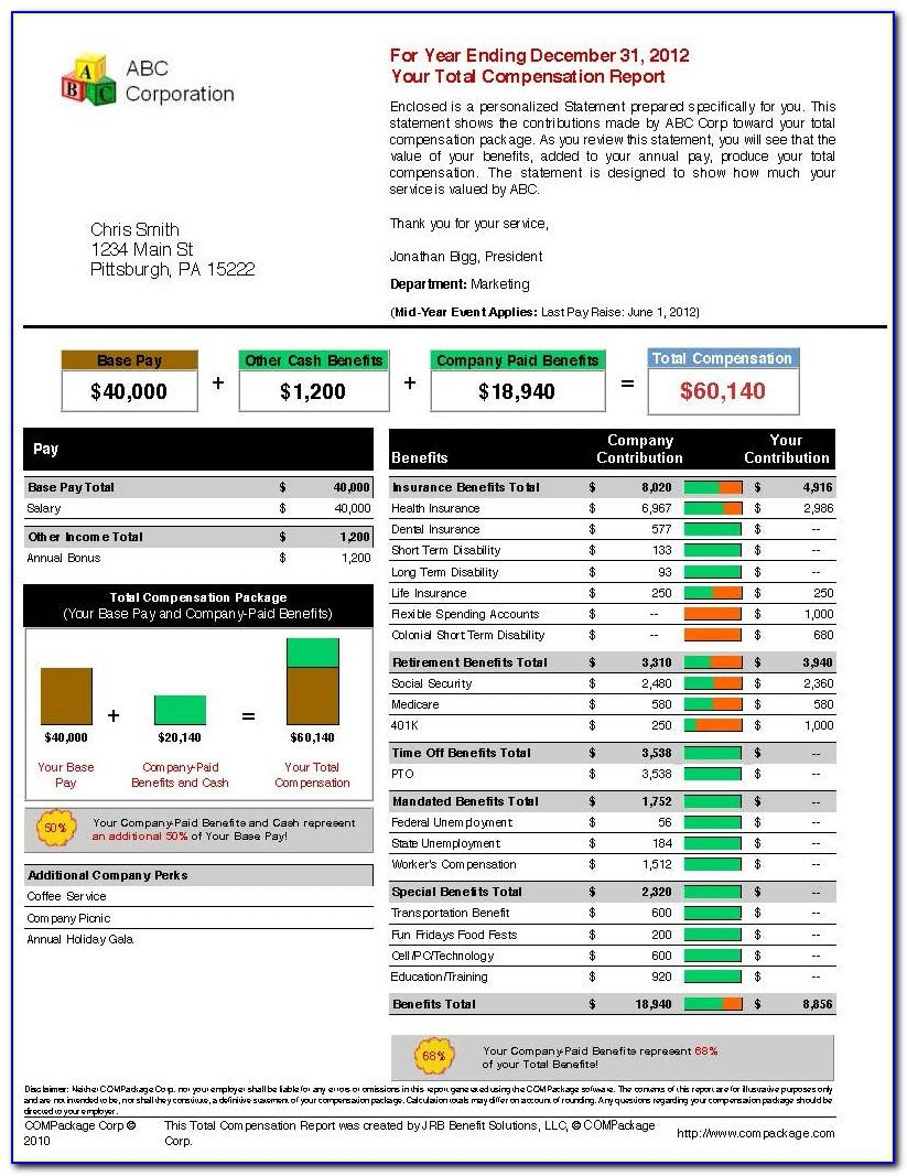 Total Compensation Statement Template Excel