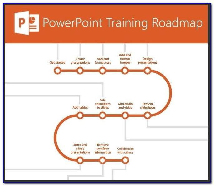 Training Roadmap Template Excel