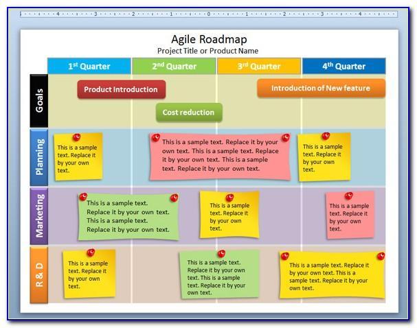 Training Roadmap Template Ppt