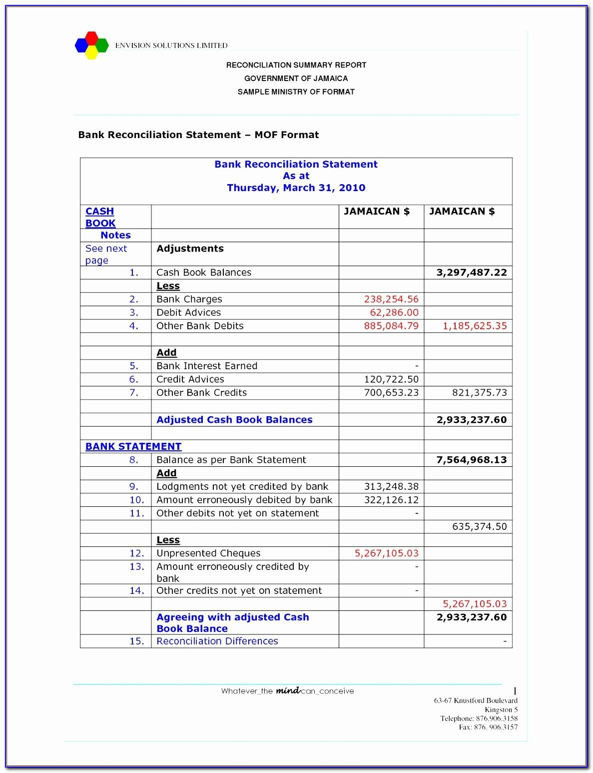 Trust Annual Financial Statements Template