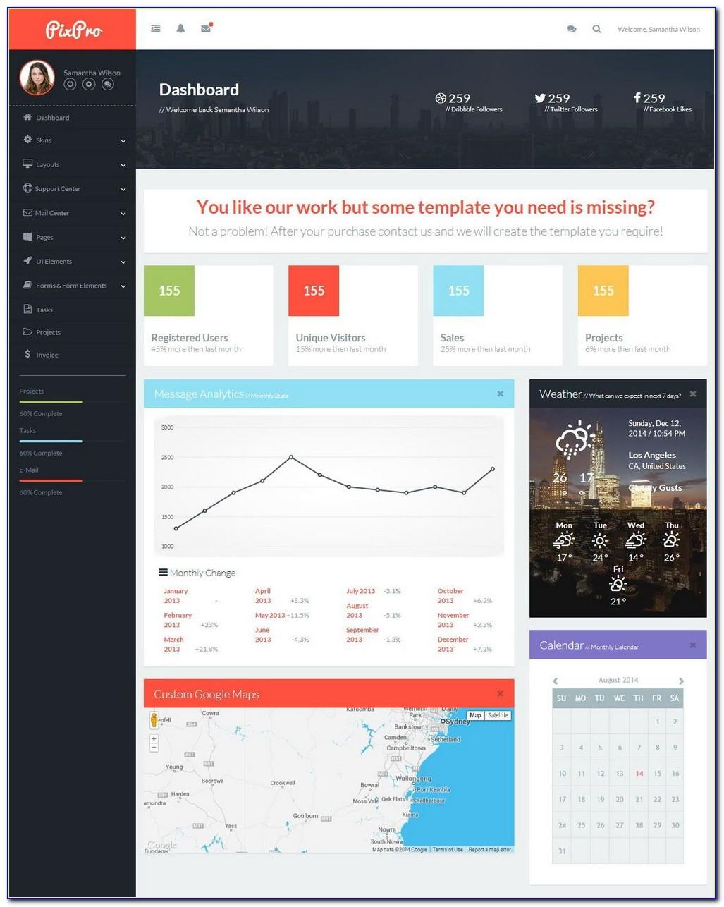 Twitter Bootstrap Templates Dashboard