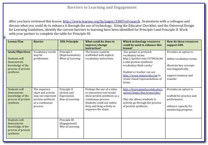 Universal Design For Learning Sample Lesson Plans