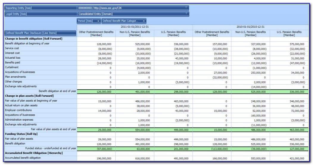 Us Gaap Notes To Financial Statements Template