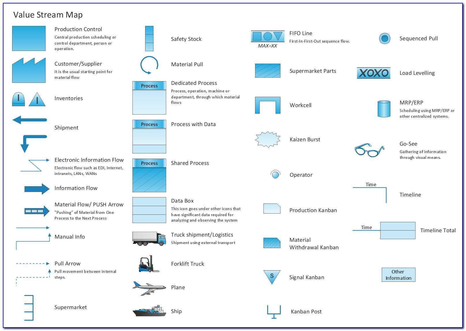 Value Stream Map Symbols Download