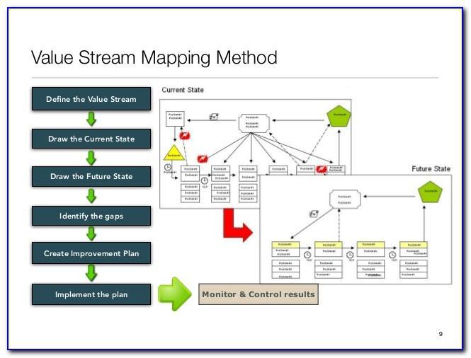 Value Stream Map Symbols Visio 2010