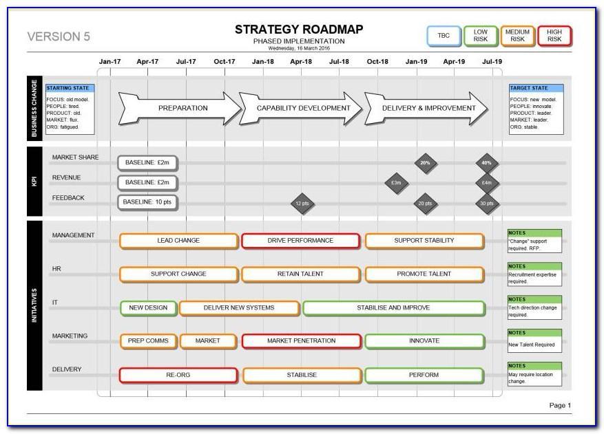 Value Stream Mapping Symbols Visio 2013