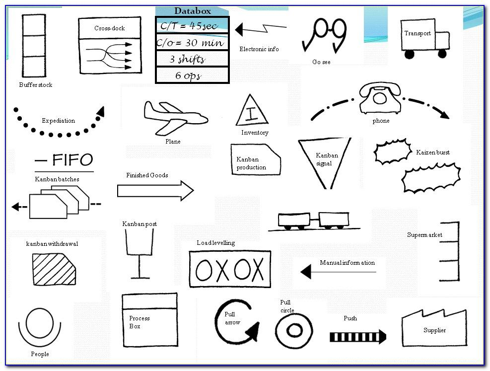 Value Stream Mapping Template Free
