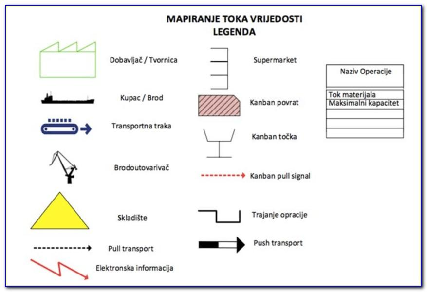 Value Stream Mapping Template Powerpoint
