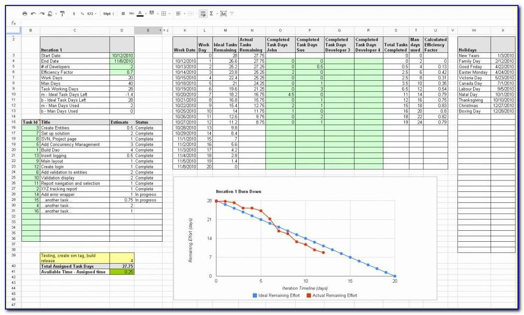 Agile Burndown Chart Excel Template