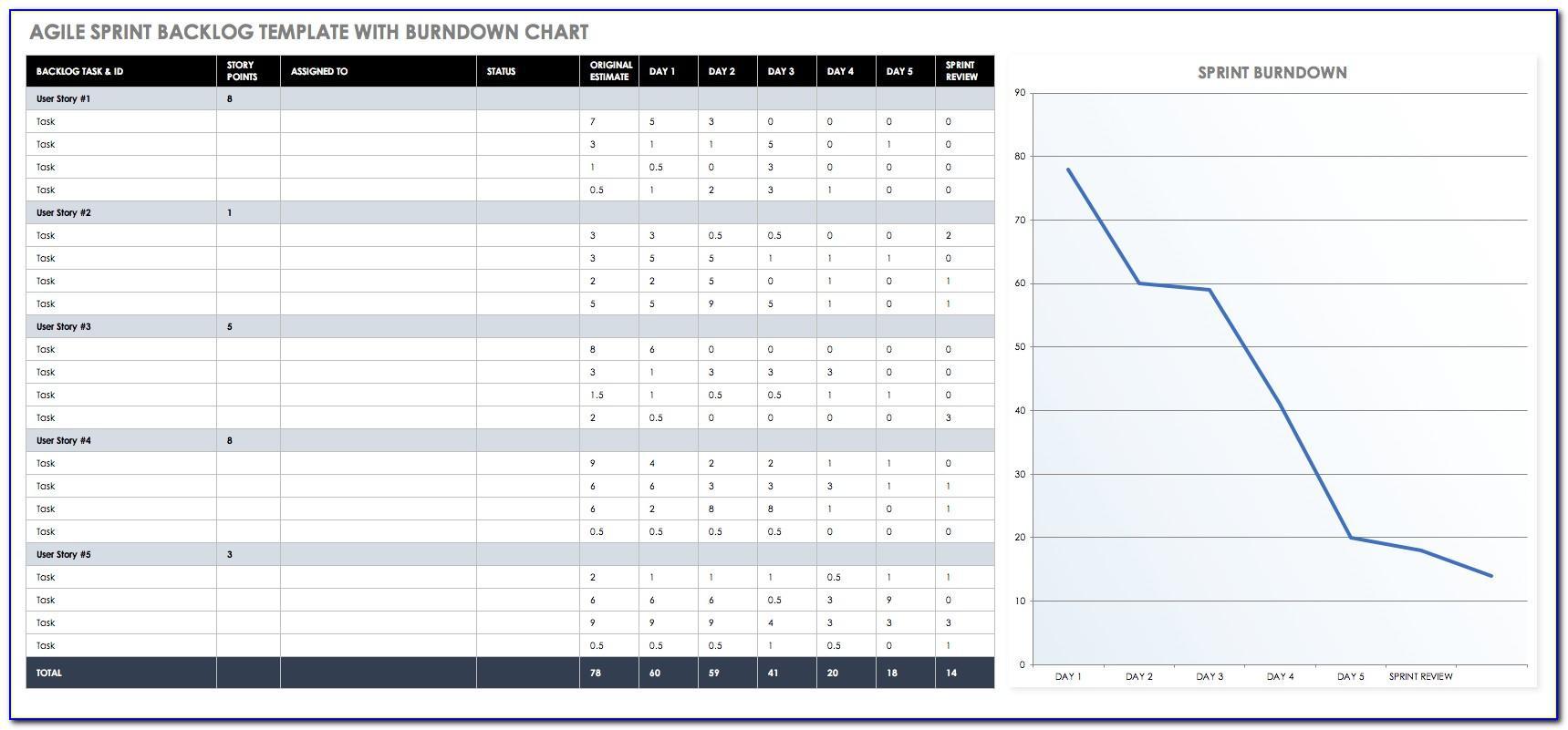 Agile Burndown Chart Template Excel
