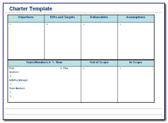 Agile Capacity Planning Template Excel