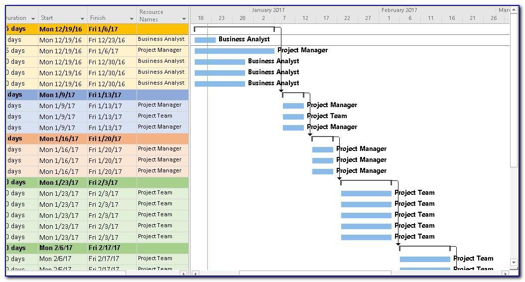 Agile Project Plan Template Microsoft Project