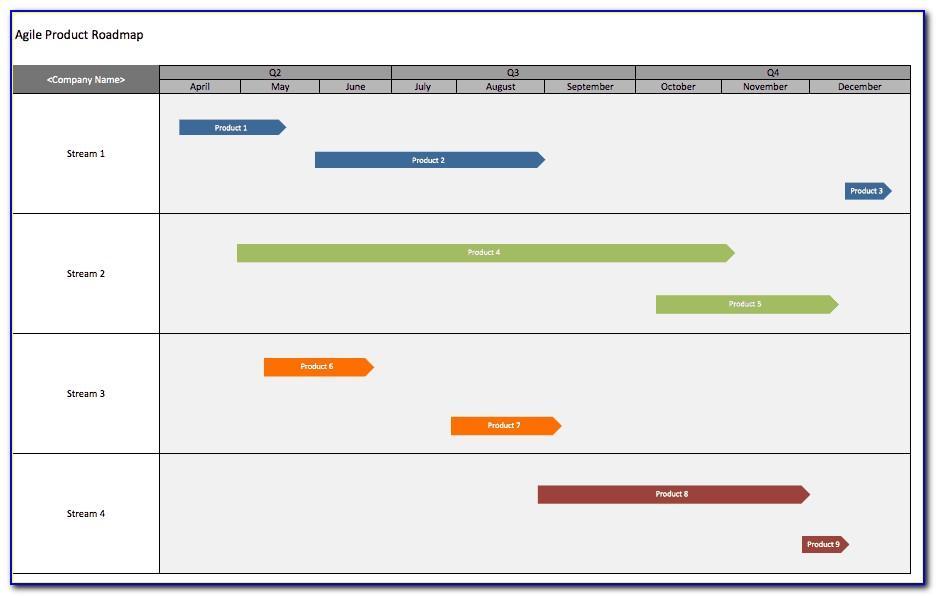 Agile Roadmap Template Free Download