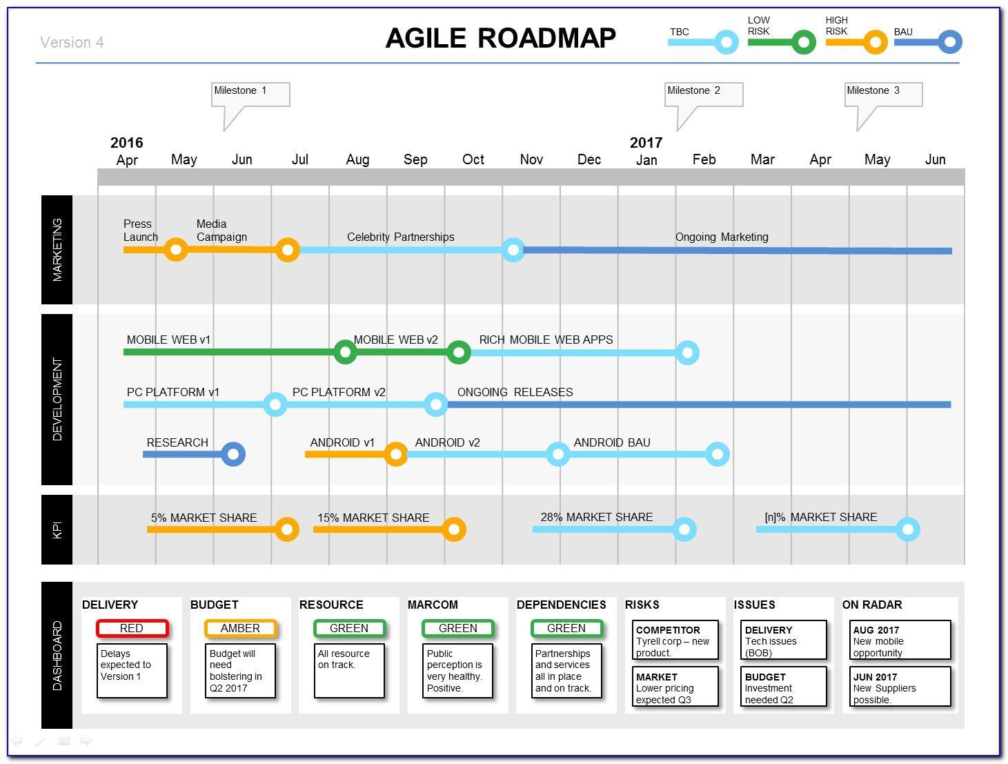 Agile Roadmap Template Powerpoint