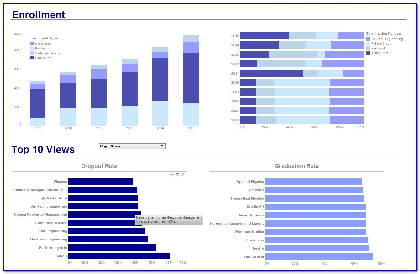 Education Data Dashboard Examples