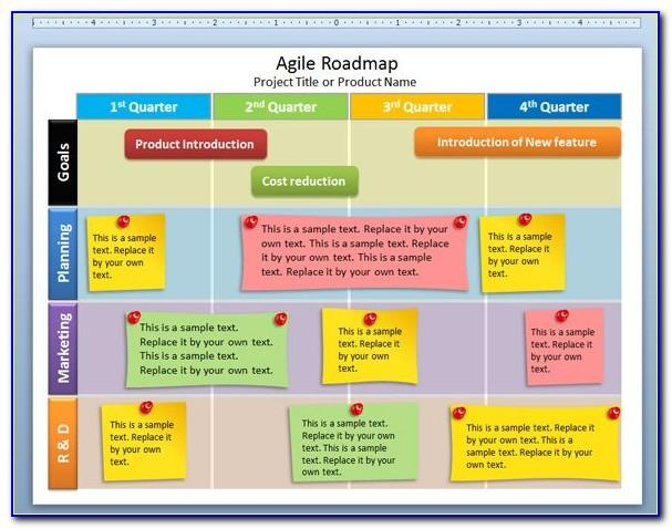 Free Agile Roadmap Template Ppt