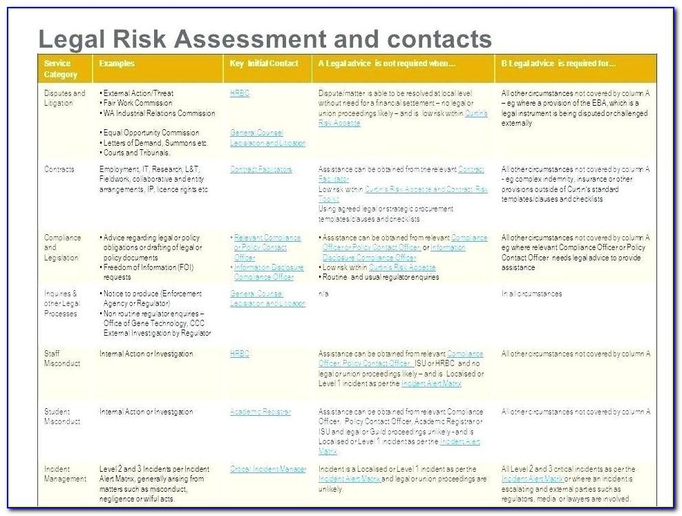 Hospital Security Vulnerability Assessment Template