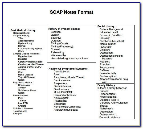 Massage Soap Notes Template Pdf