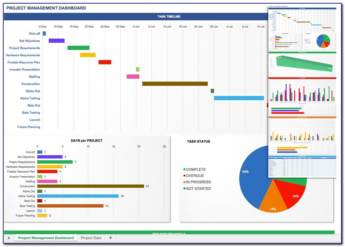 Microsoft Excel Dashboard Examples
