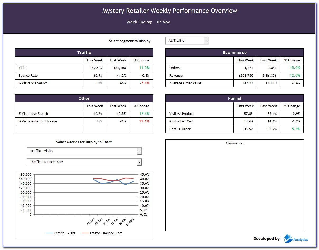 Microsoft Office Excel Dashboard Templates