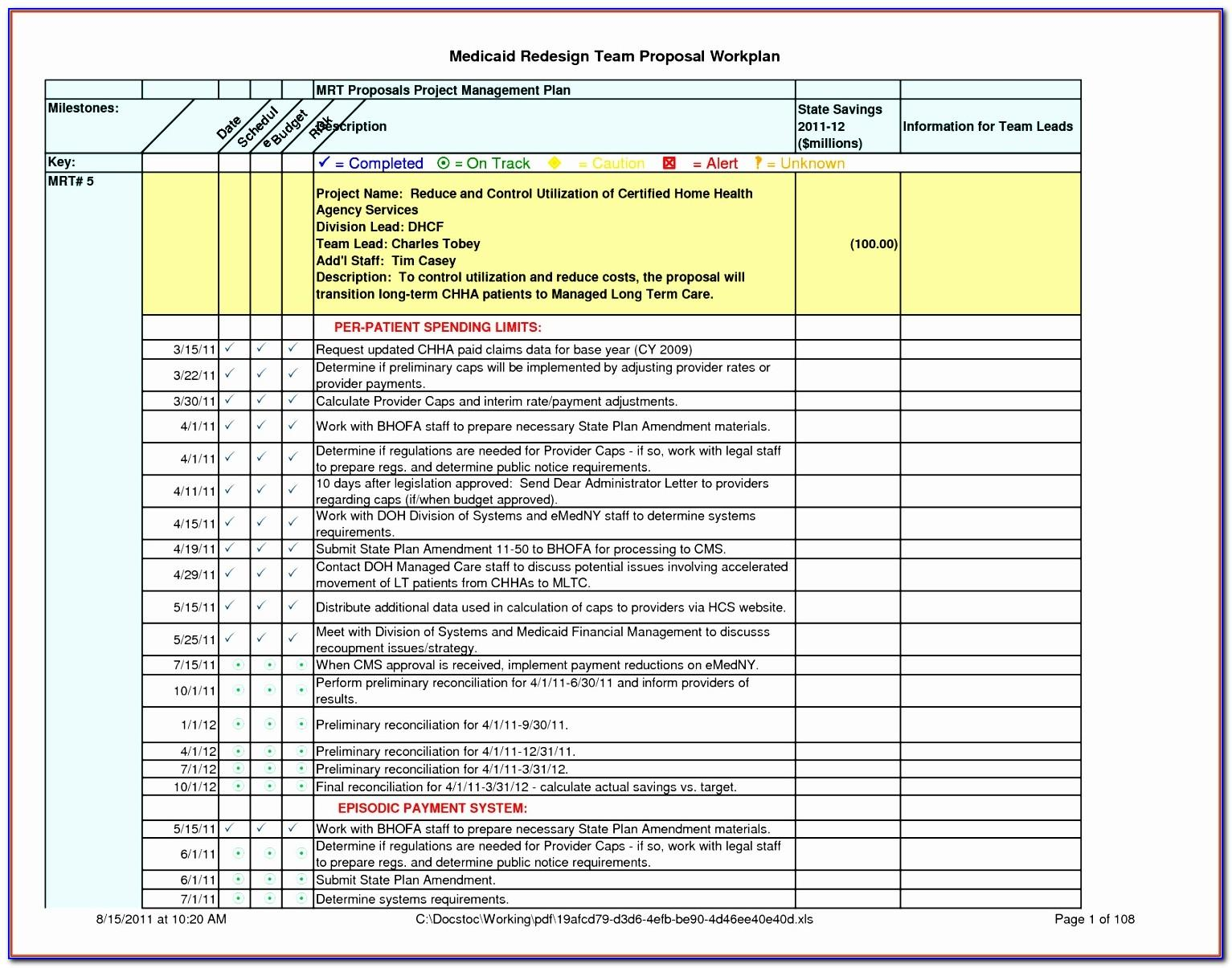 Sample Excel Staffing Plan Template