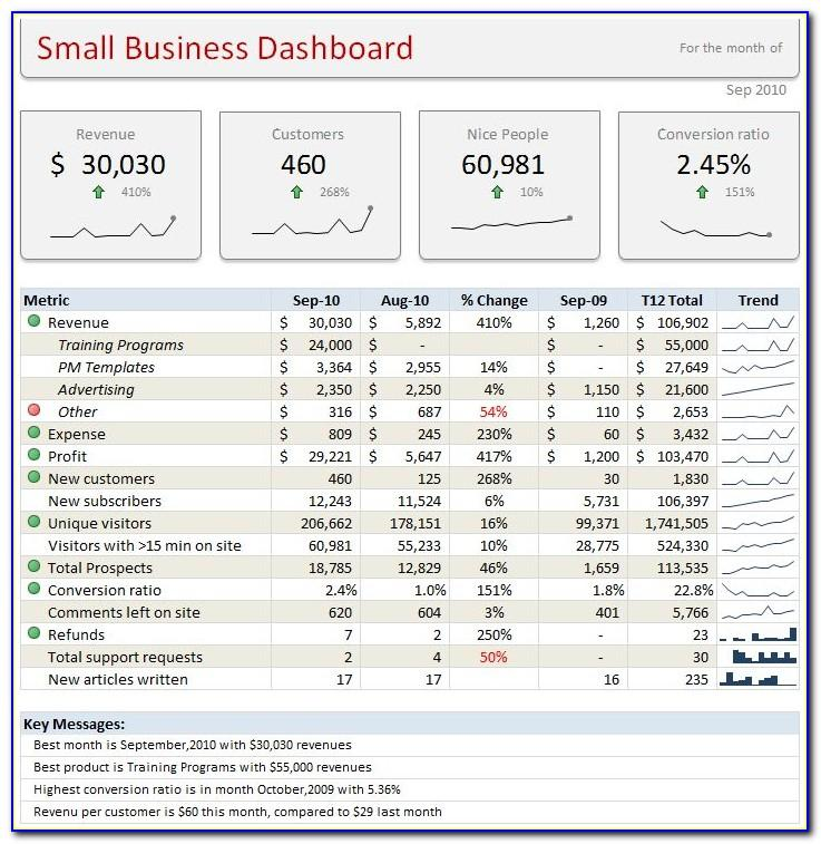 School Data Dashboard Template Free
