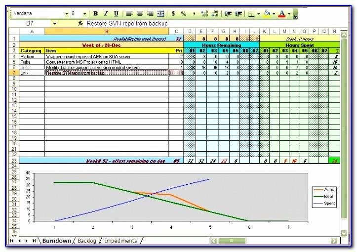 Scrum Burn Down Chart Excel Template