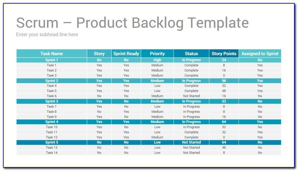 Scrum Product Backlog Item Example